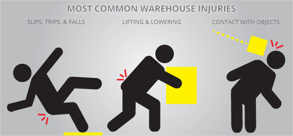 Most Common Warehouse Injuries