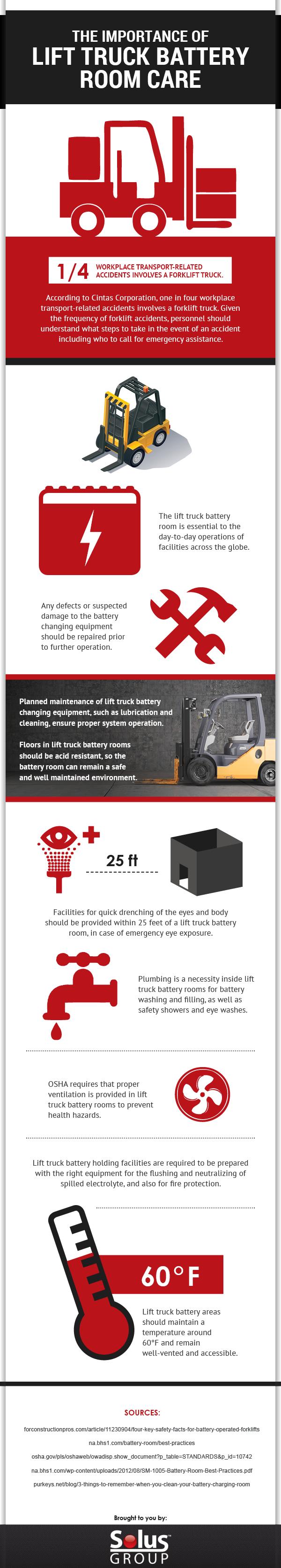 lift truck battery room